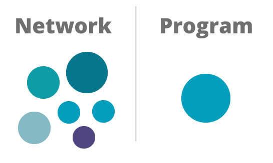 affilnetwork-program
